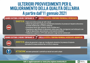 Stufe e caminetti in Lombardia: divieti di accensione e limitazioni 2021